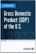 Gross Domestic Product (GDP) of the U.S.