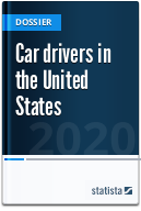 Car Drivers - Statistics & Facts | Statista