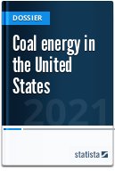 Coal energy industry in the U.S.
