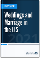 Weddings and Marriage in the U.S.