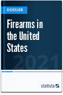 Firearms in the United States