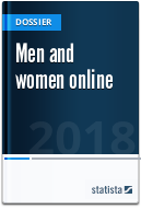 Men and women online