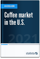 Coffee market in the U.S.