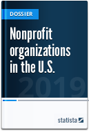 Nonprofit organizations in the U.S.