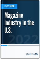 Magazine industry in the U.S.