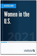 Women in the U.S.