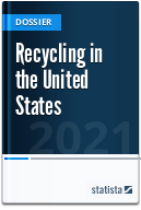 Recycling in the U.S.