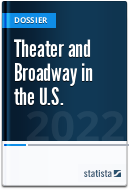 Theater & Broadway in the U.S.