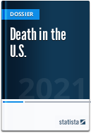 Death in the U.S.