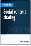 Social content sharing