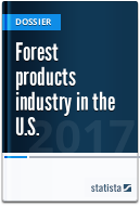 Forest products industry in the U.S.