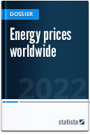 Global energy prices