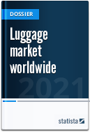 Luggage market worldwide