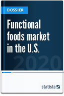 Functional foods market in the U.S.