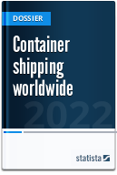 Container shipping worldwide