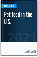 Pet food in the U.S.