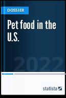 Pet food in the U.S.