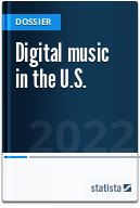 Digital music in the U.S.