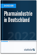 Pharmaindustrie in Deutschland