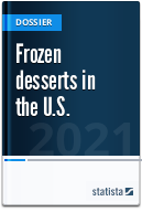 Frozen desserts in the U.S.