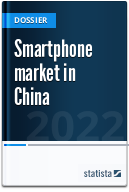 Smartphone market in China