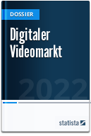 Digitaler Videomarkt