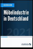 Möbelindustrie in Deutschland