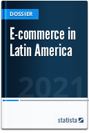 E-commerce in Latin America