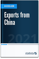 Exports from China
