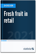Fresh fruit in retail