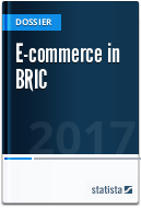 E-commerce in BRIC