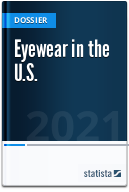 Eyewear in the U.S.