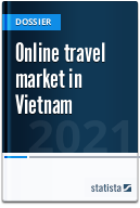 Online travel market in Vietnam