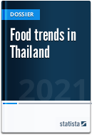 Food trends in Thailand
