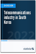 Telecommunications industry in South Korea