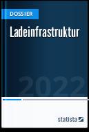 Ladeinfrastruktur in Deutschland