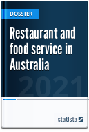 Restaurant and food service in Australia