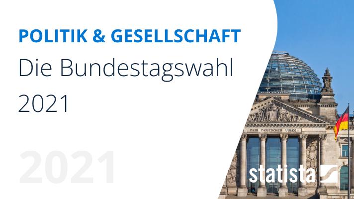Die Bundestagswahl 2021