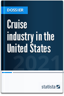 Cruise industry in the United States