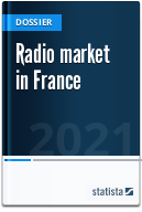 Radio market in France