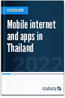 Mobile internet and apps in Thailand