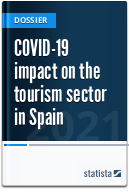 COVID-19 impact on travel and tourism in Spain