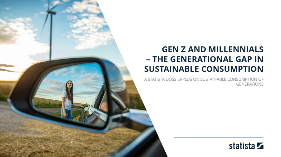 Gen Z and Millennials - The generational gap in sustainable consumption