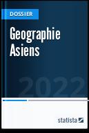 Geographie Asiens