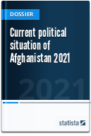 Current political situation of Afghanistan 2021