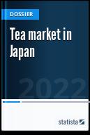 Tea market in Japan