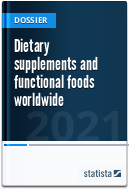 Dietary supplements and functional foods worldwide