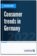 Consumer trends in Germany