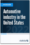 Automotive industry in the U.S.