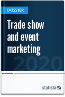 Trade show marketing in the U.S.